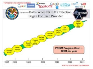 nsa prism powerpoint
